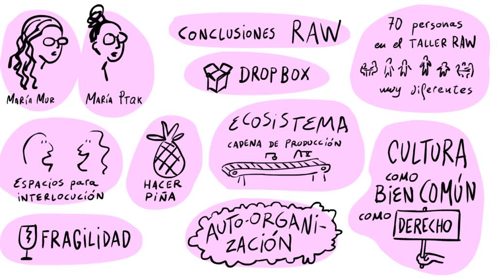 conclusiones-raw